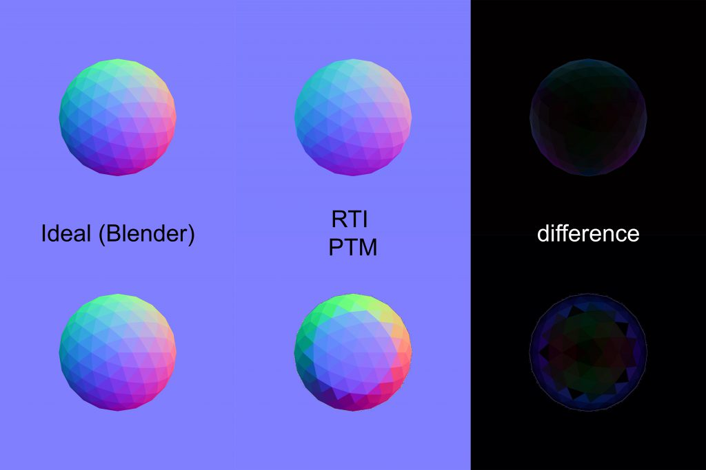 RTI reflectance Transformation Imaging accuracy test Thomas Graichen normalmap PTM Polynomial Texture mapping Blender